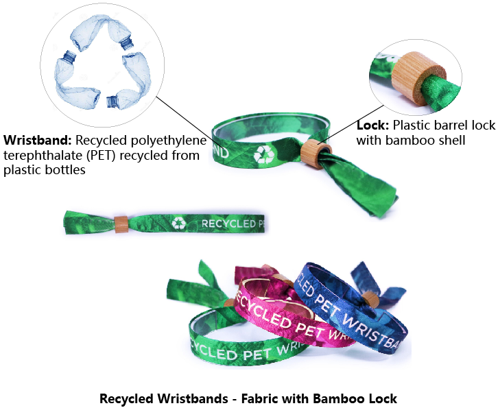 21 - Recycled PET Fabric Wristbands with Bamboo Lock
